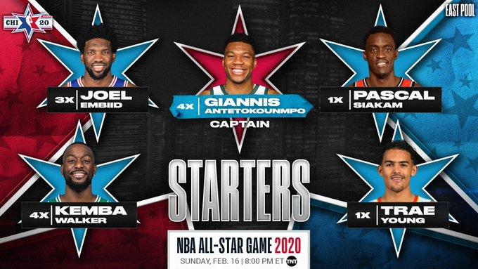 Jogadores da Conferência Leste escolhidos para serem titulares do All-Star Game