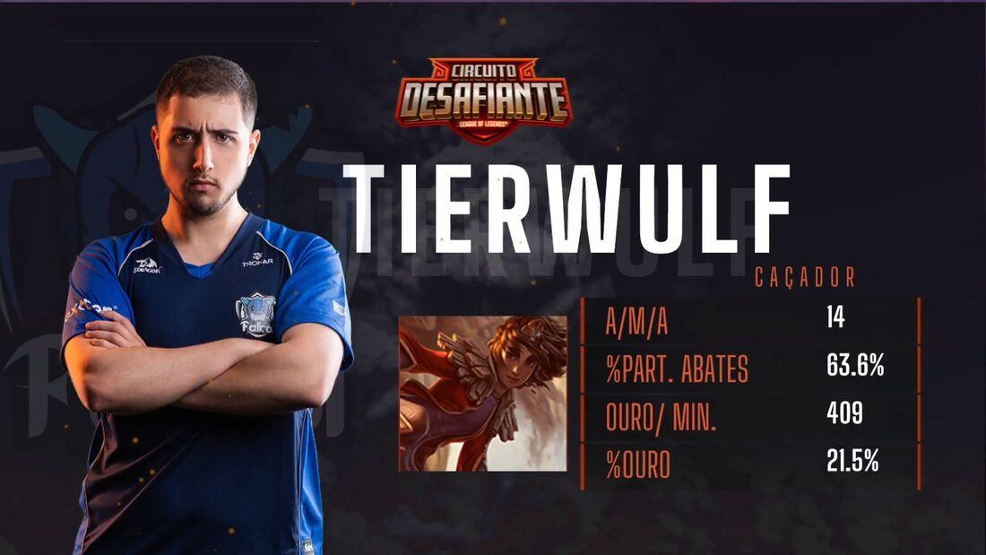 Tierwulf, jogador chileno da Falkol