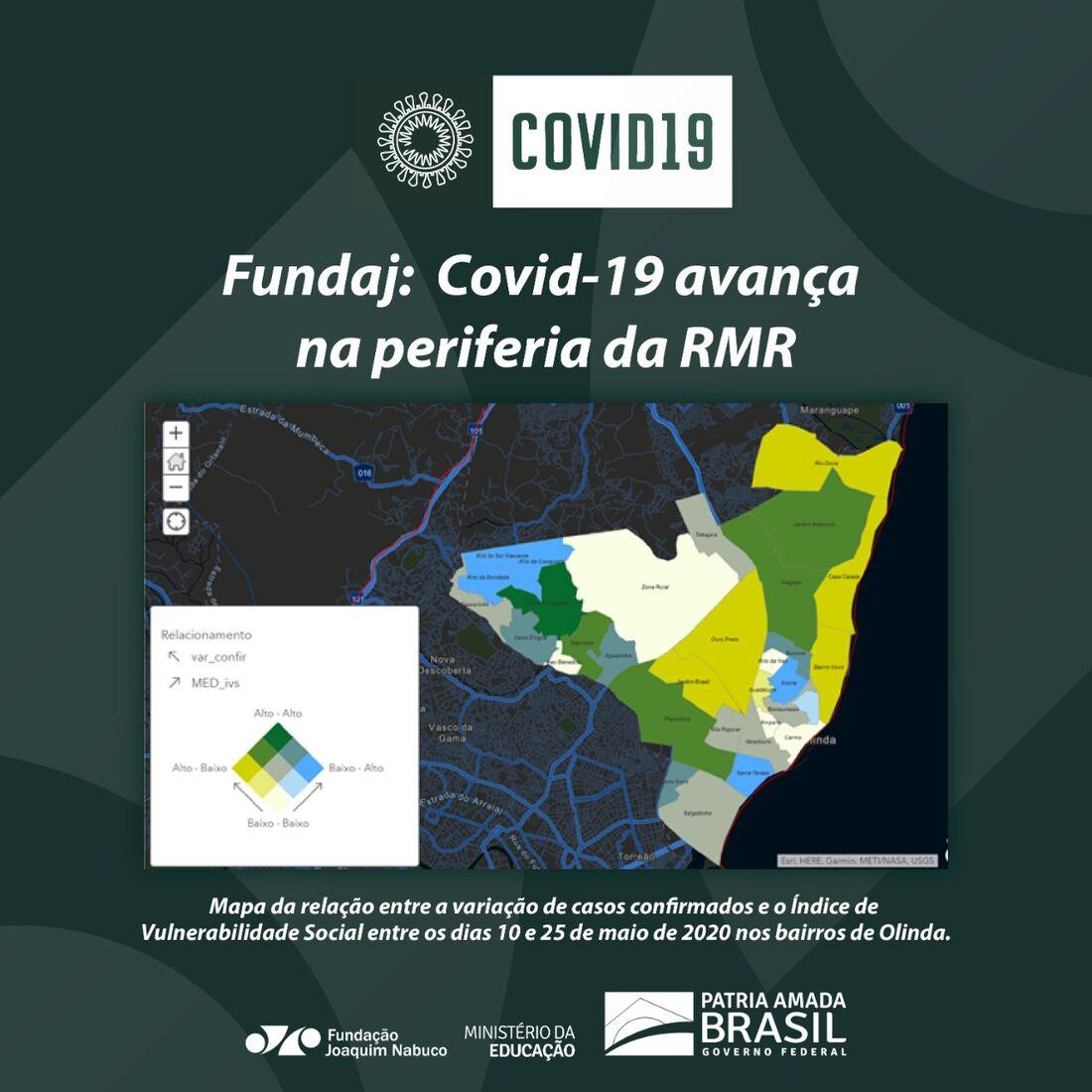 Mapeamento da Fundaj aponta aumento de casos da Covid-19 nas periferias da RMR