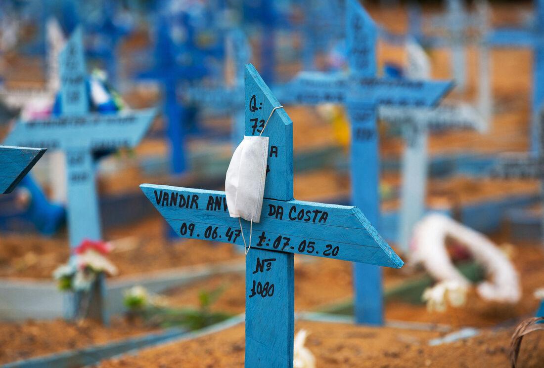 Morte por Covid-19 no Brasil