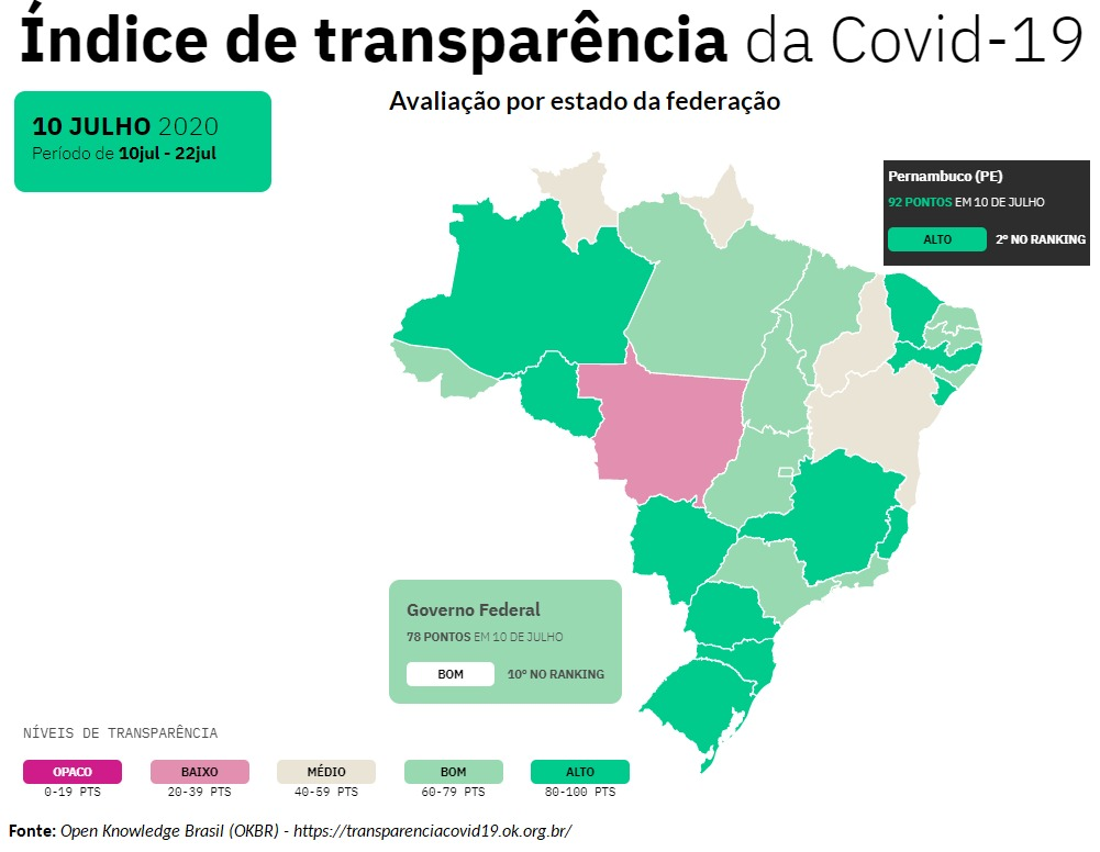Mapa com levantamento de transparência de dados da Covid-19 no Brasil