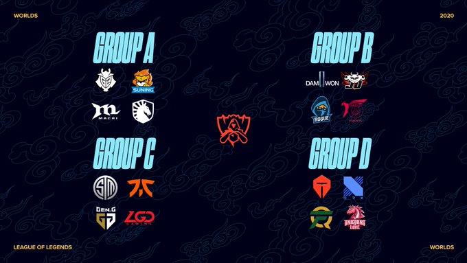 Grupos do Mundial de LoL 2020