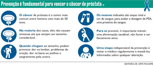 Prevenção é fundamental para vencer câncer de próstata