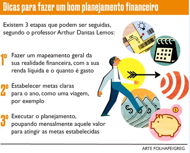 Planejamento economico