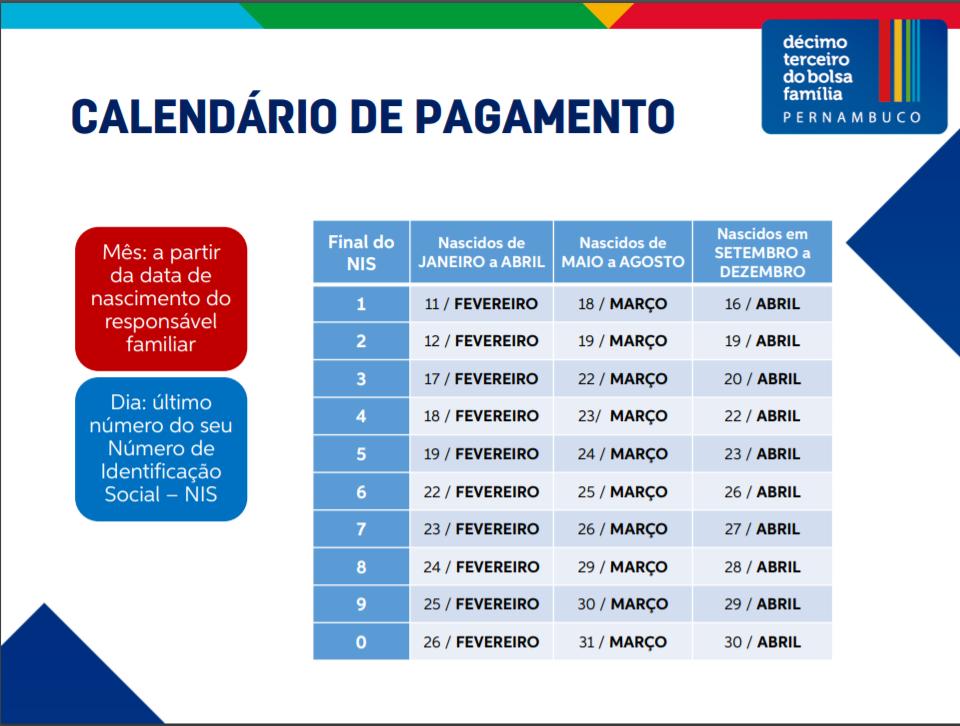 Calendário do 13º do Bolsa Família Estadual