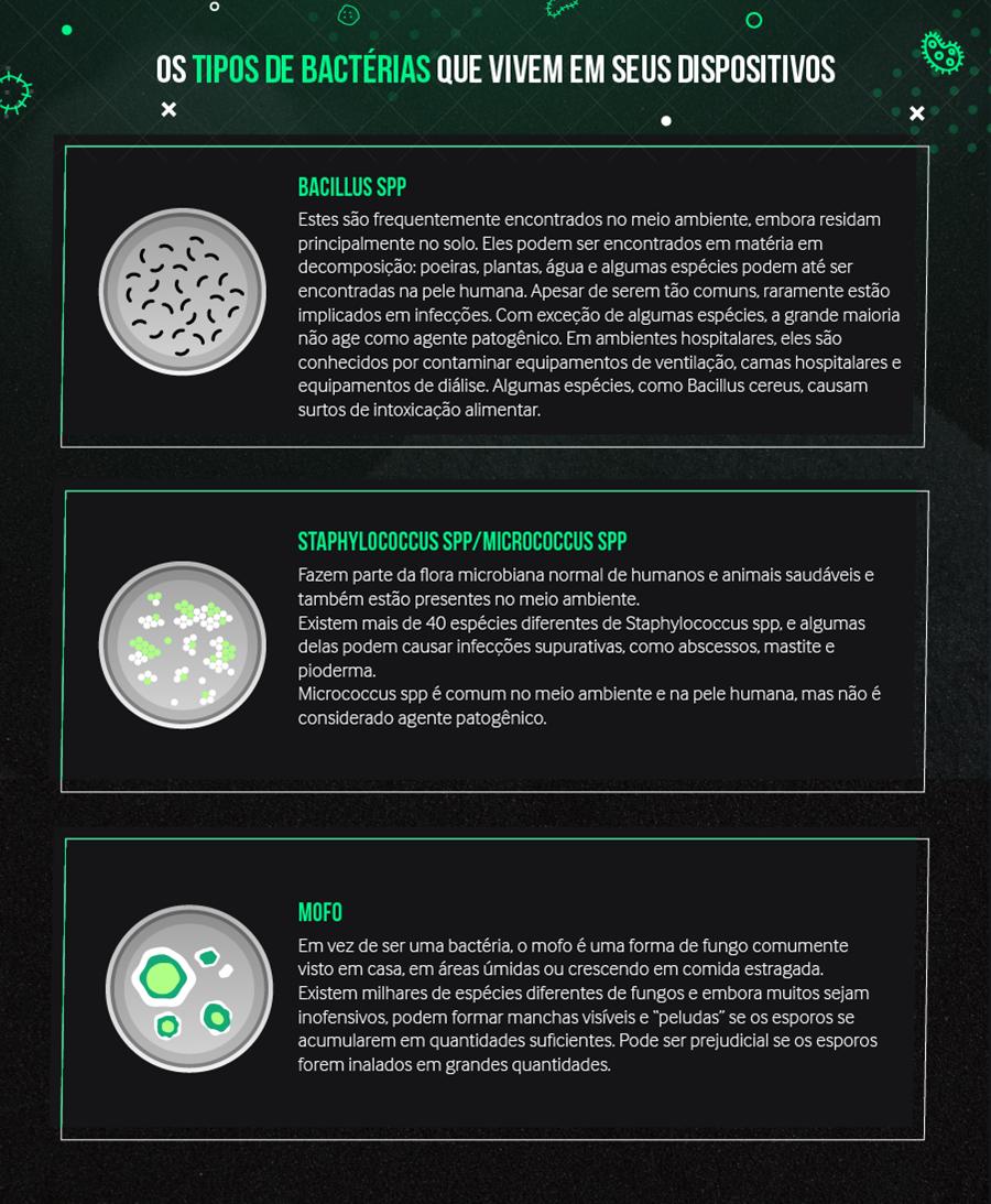 Os tipos de bactérias nos dispositivos