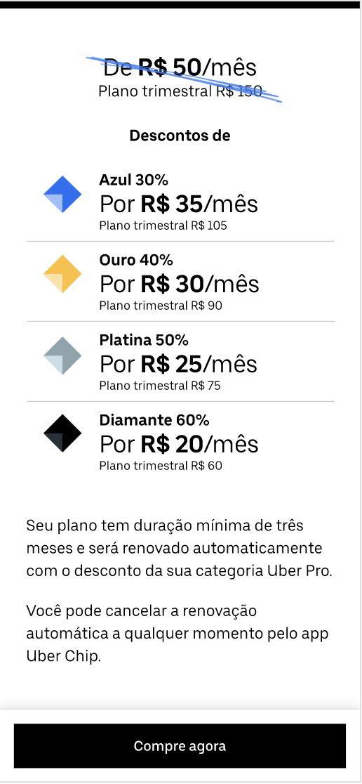 Planos do Uber Chip