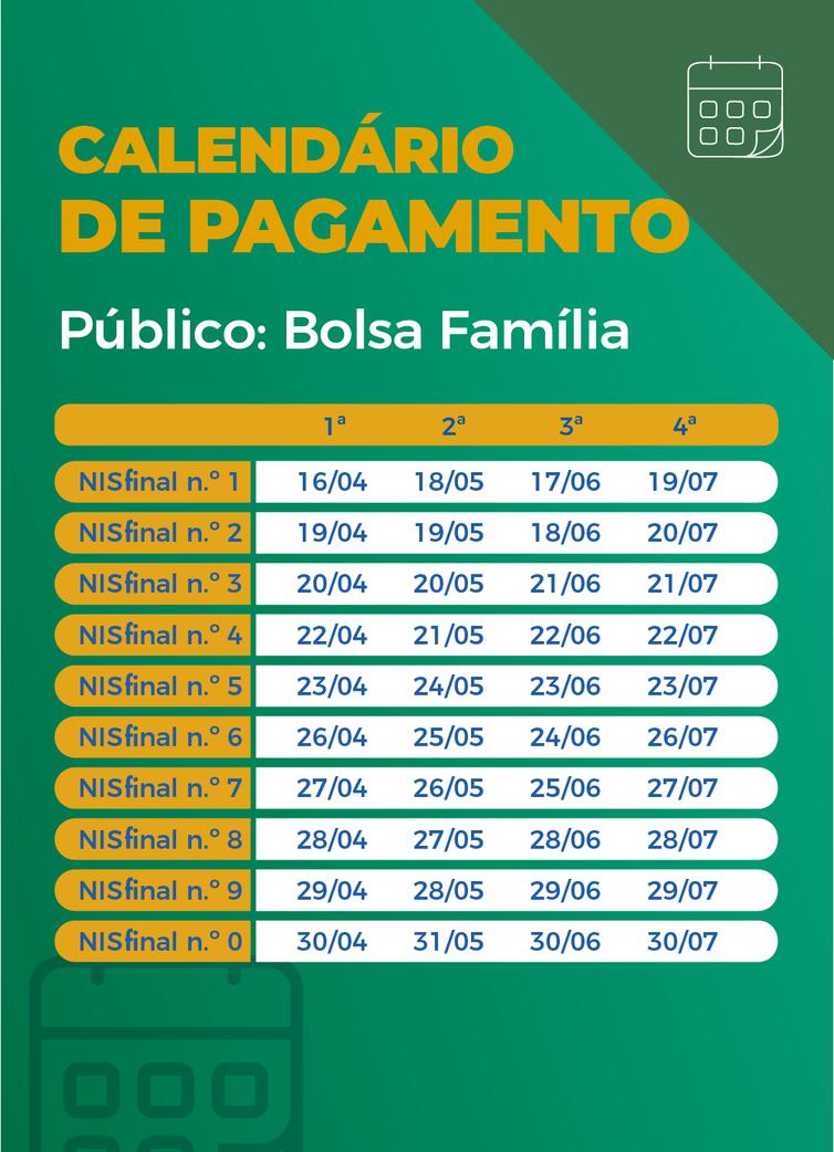 Calendário de pagamento das parcelas do auxílio emergencial a beneficiários do Bolsa Família