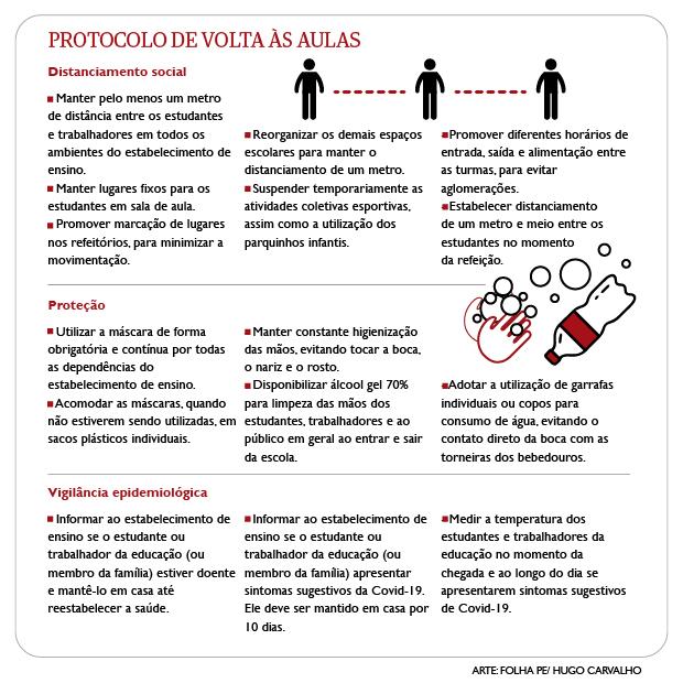 Protocolos de retomada das aulas presenciais